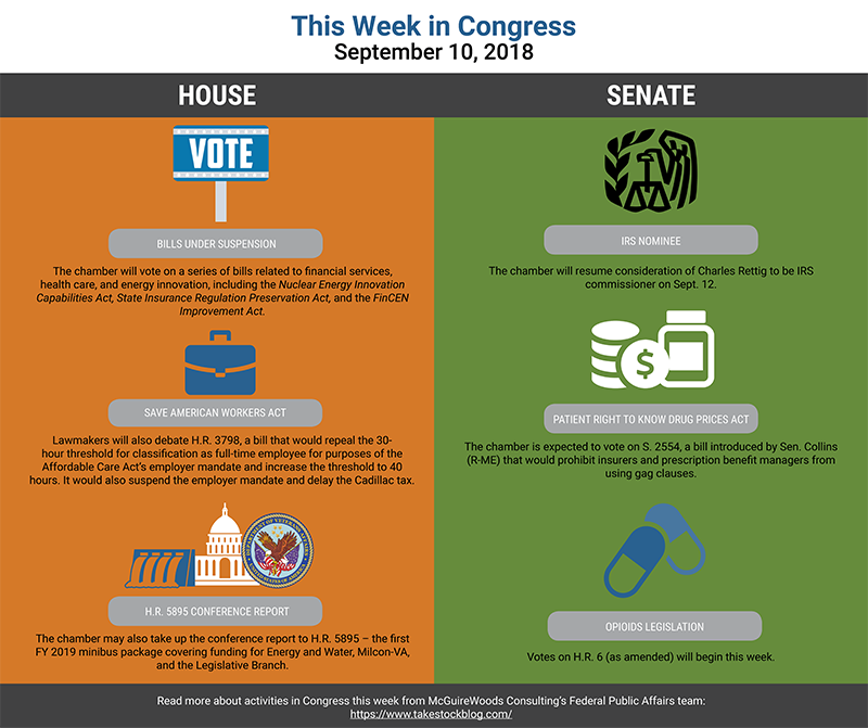 this week in congress september 10, 2018