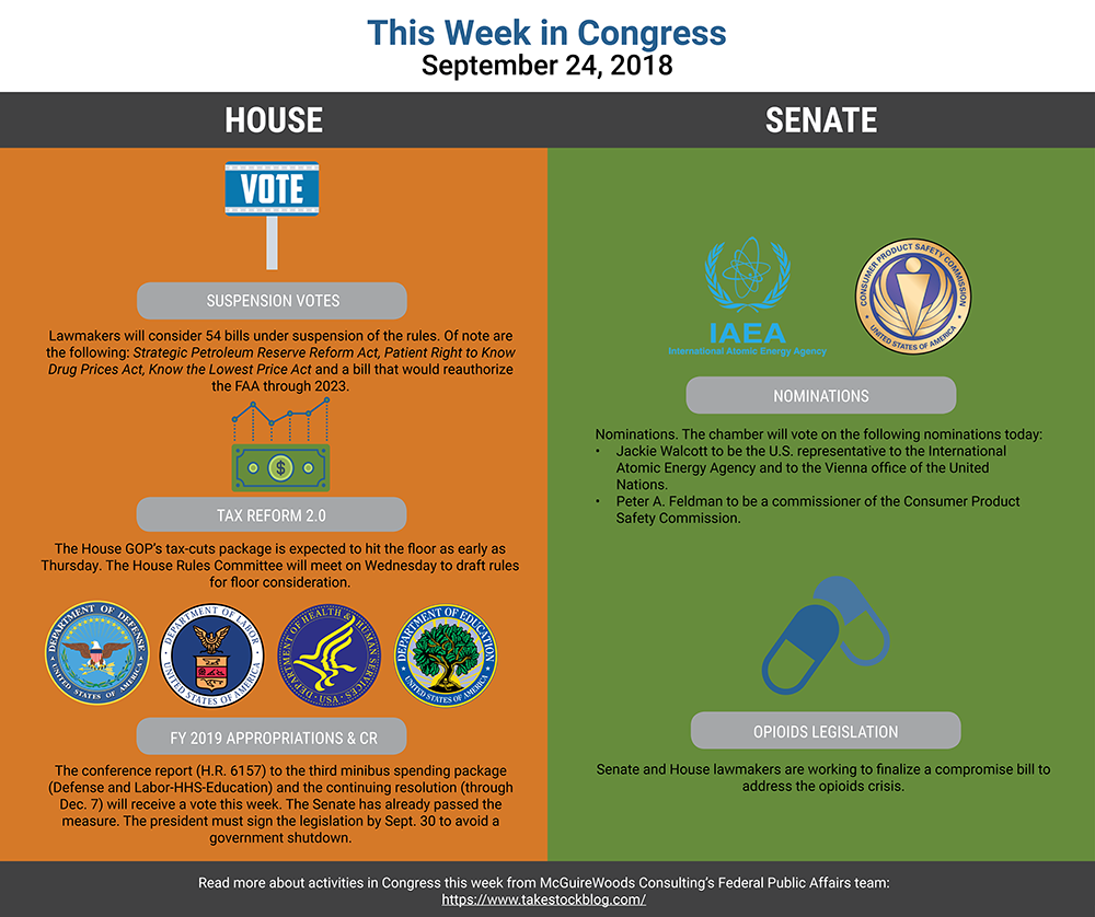 this week in congress september 24
