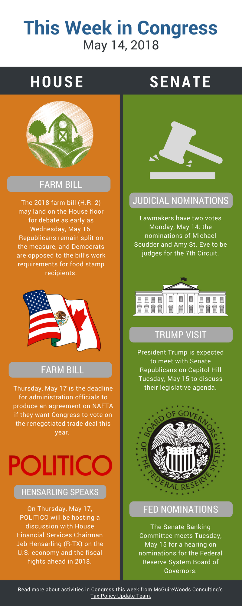 This week in Congress: May 14, 2018