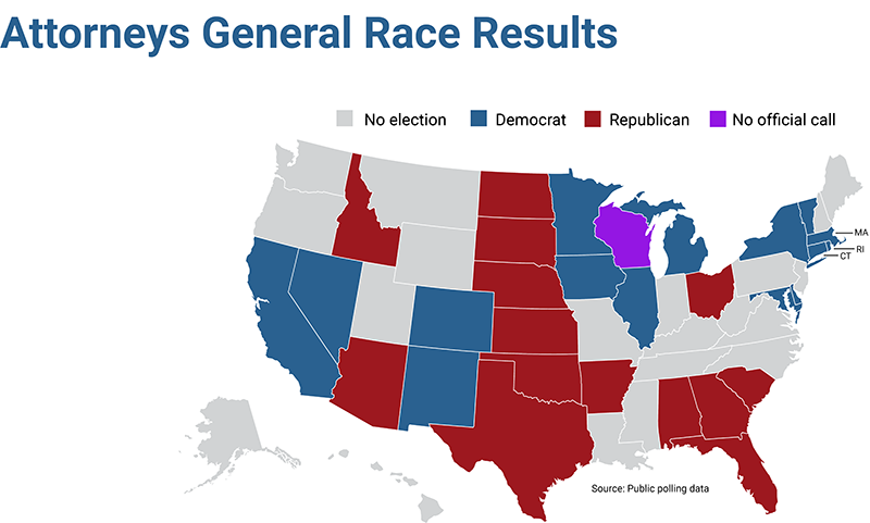 ag race results