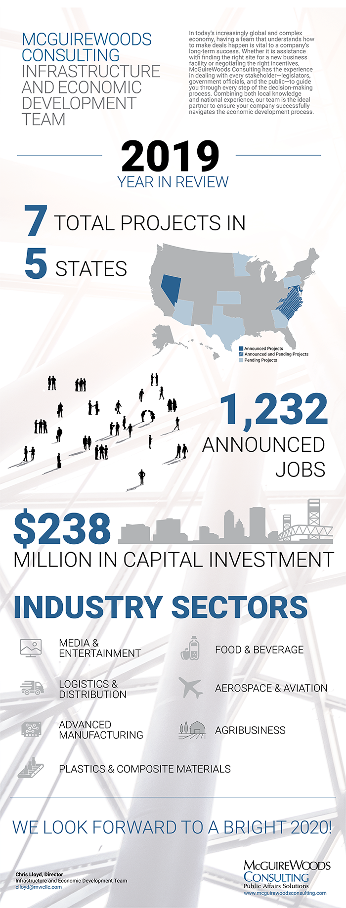 infrastructure and economic development year in review
